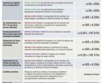 1482160109_631518_1482182618_noticia_grande